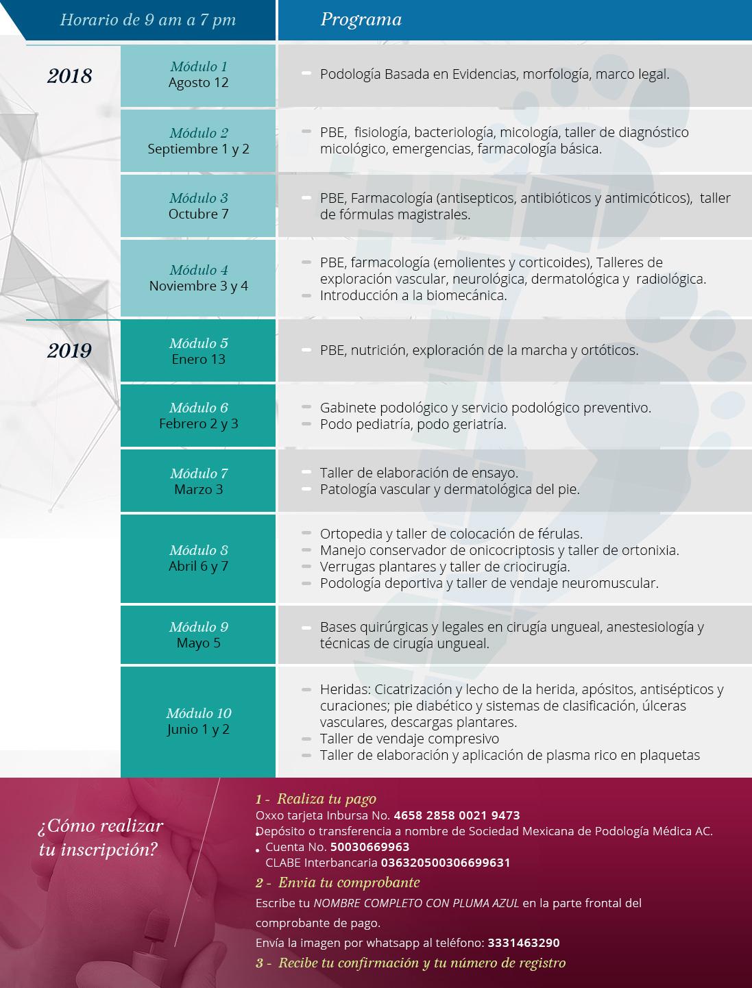 Diplomado en medicina podiátrica Guadalajara 2018