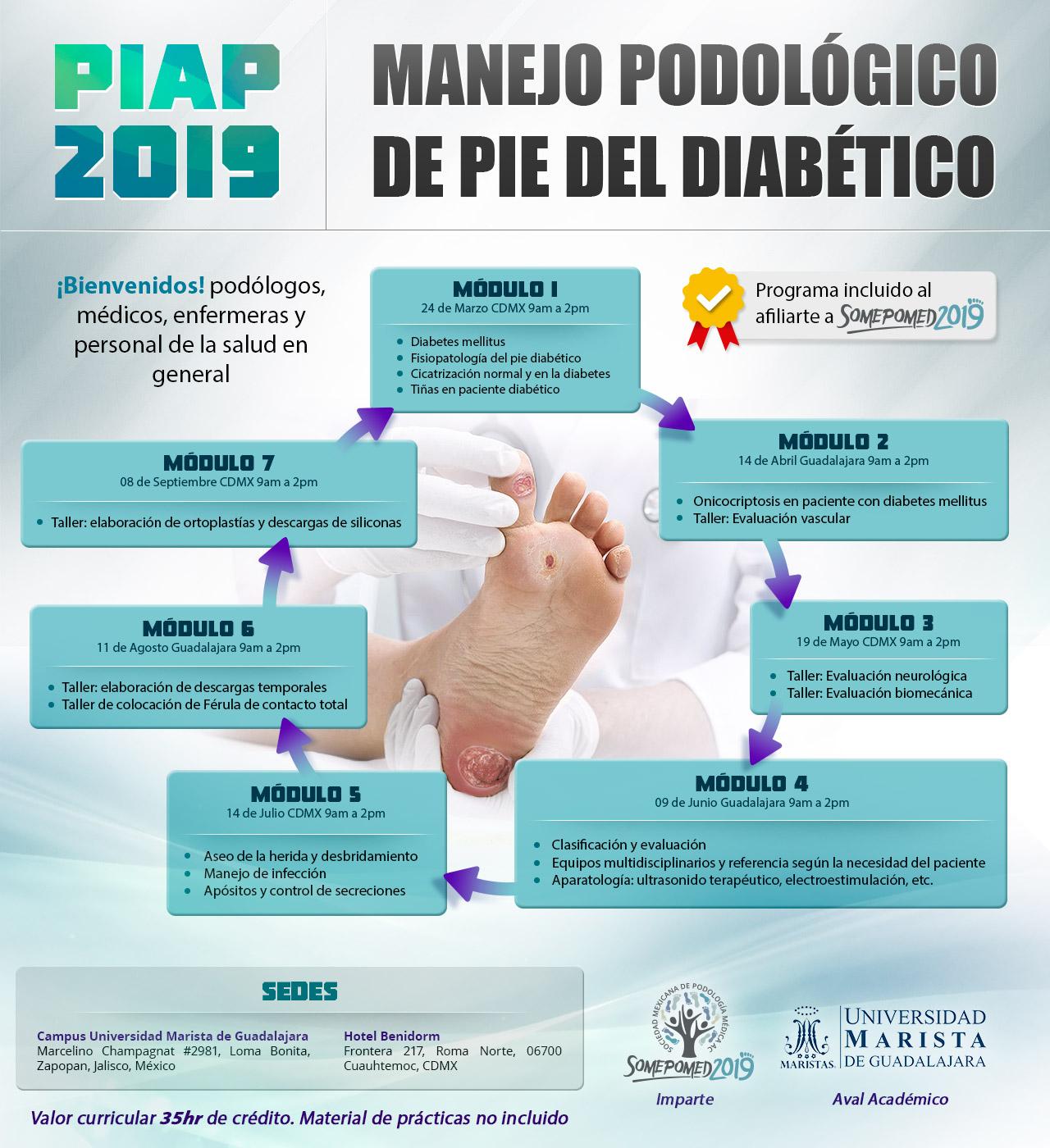 Programa Internacional de Actualización Podológica 2018